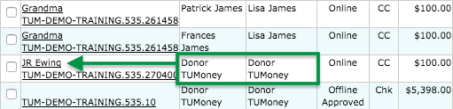 List of TUMoney donors