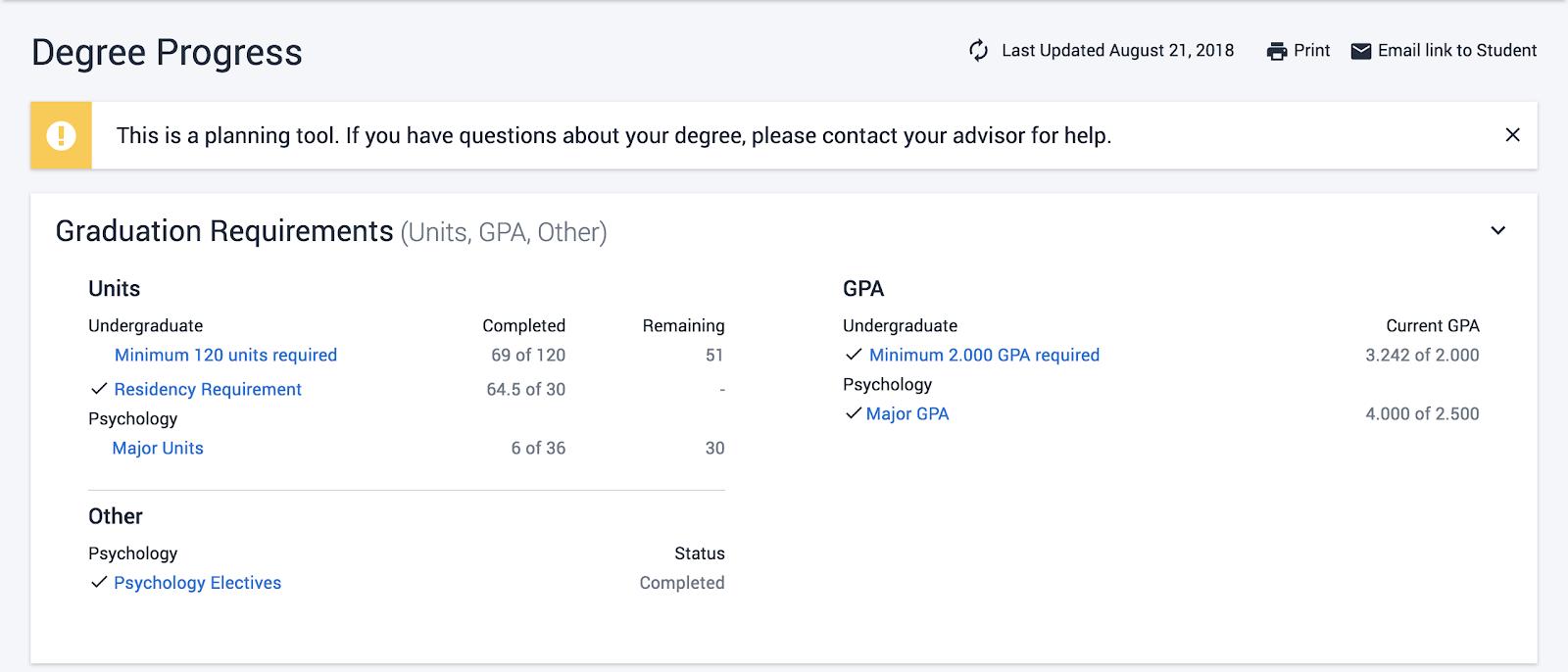 Graduation Requirements Compartment