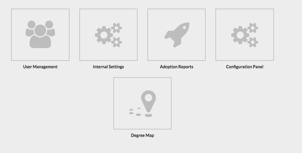 Degree Map Reports