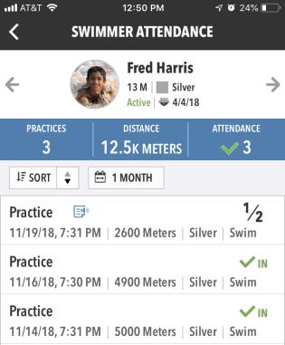 Swimmer Attendance