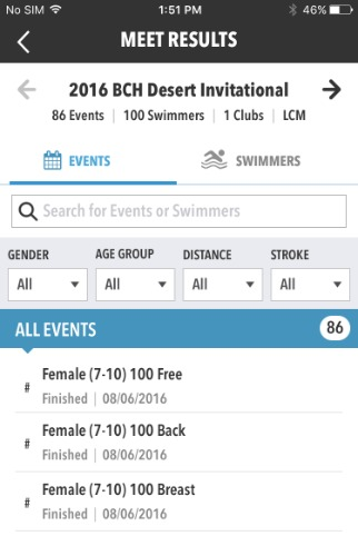 Meet Results by Events