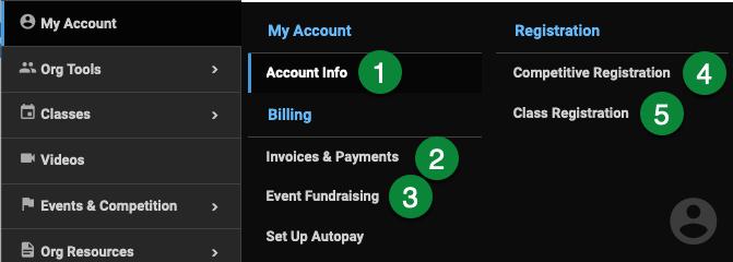 My Account menu