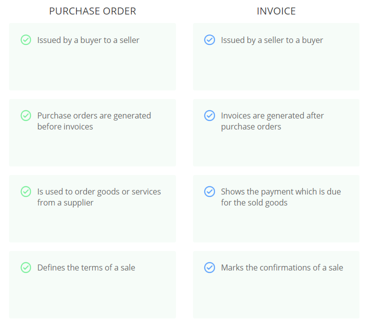 difference between purchase order and tax invoice