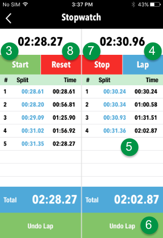 Stopwatch Staggered Start