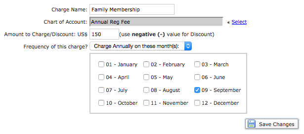 Additional Per Account Charges details