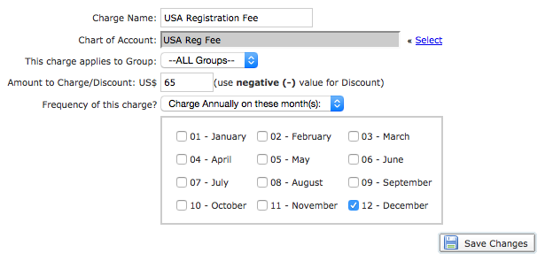 Additional Per Member Charges details