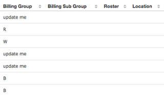 Billing Groups, Rosters, Locations