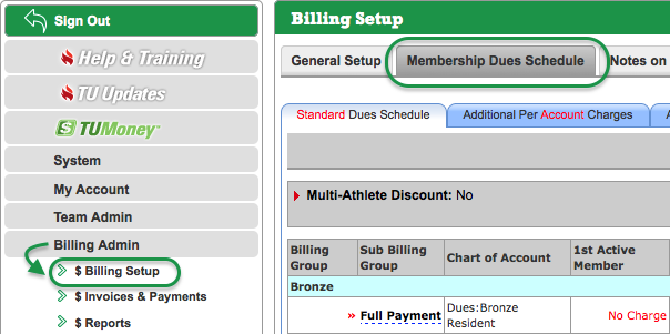 Membership Dues Schedule access