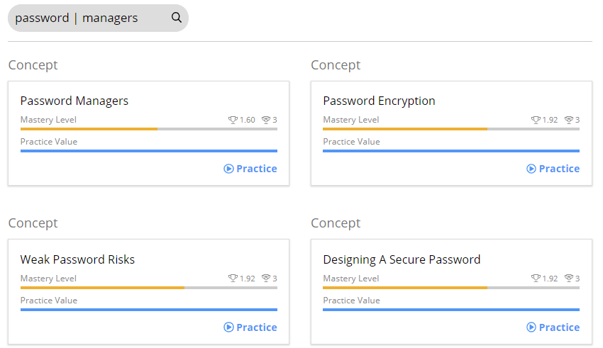 A search bar with the following text Password vertical line Managers. Below are the search results. In this case four Concepts are shown as results. Password Managers, Password Encryption, Weak Password Risks, and Designing a Secure Password.