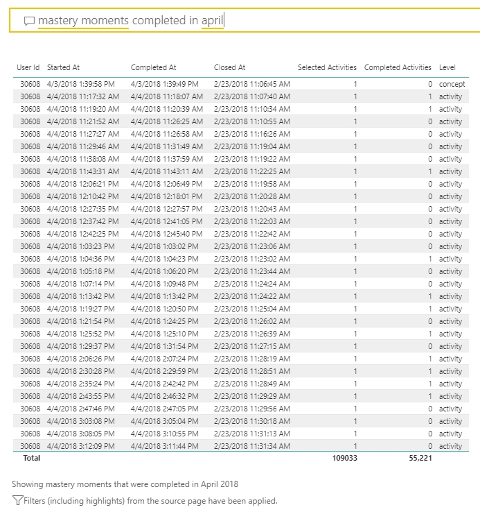 Grid in Power BI that auto-generates a report based on the entered text. The following text was used to generate the report Mastery moments completed in april.