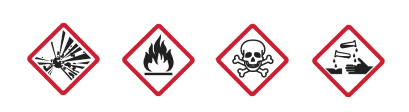 Four hazard symbols, described from left to right. An illustration of an explosion. An illustration of a flame with a horizontal line beneath it. An illustration of a skull and crossbones. An illustration showing two test tubes, one pouring a substance onto a surface and one pouring a substance onto a hand.