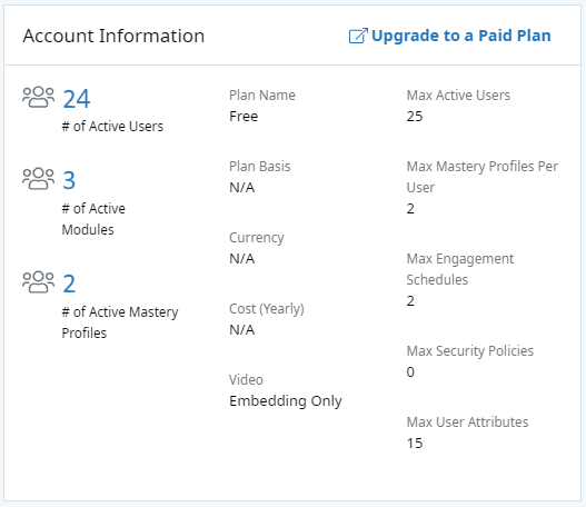 Account Information section showing number of active users, number of active Modules, number of active Mastery Profiles, and details about the account's plan type.