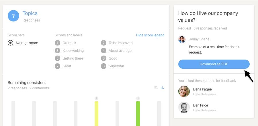 https://cdn.elev.io/file/uploads/ZEJLBNHb5jgIllEfAUc1b1_vK2WSoiptc8KNeDocvpU/T5B1qqUzD90SUwkCskEPsuYQ257EH8RZOYkj2YpFaqg/How_do_I_live_our_company_values__—_Impraise-uBY.png