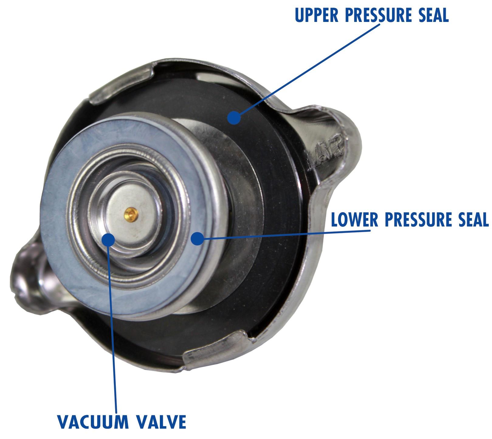 Radiator Cap Diagram