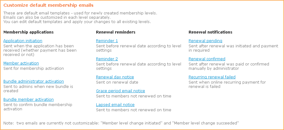 Membership emails wild apricot to customize any of these emails click the email within the list then click the edit button altavistaventures Choice Image