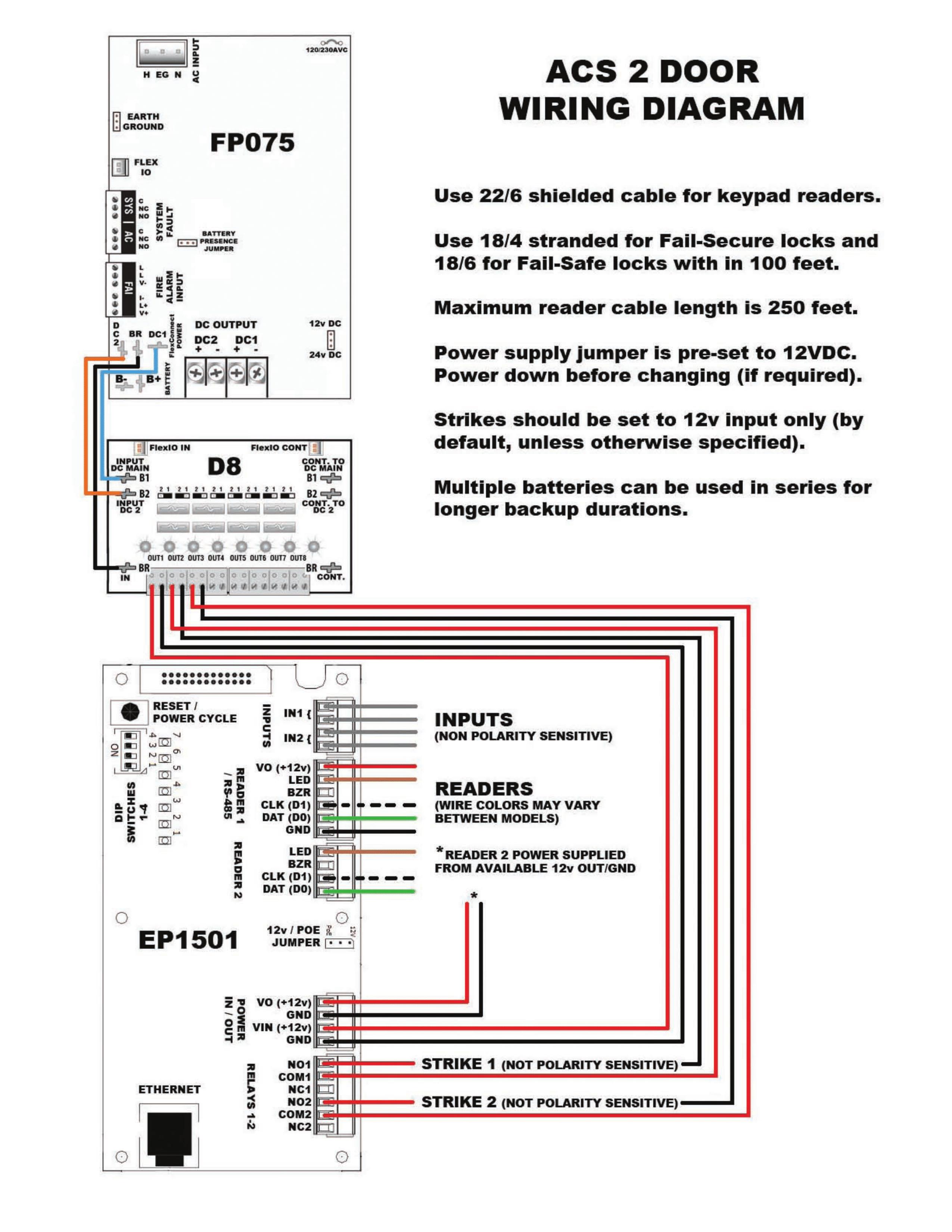 acs 2 door wiring diagram (ep1501) remotelock door wiring diagram 2017 ford fusion acs hardware manuals and diagrams