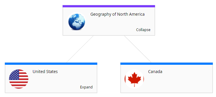 Close up of the Map view showing a Module called Geography of North America. Below it are two Topics: United States and Canada.