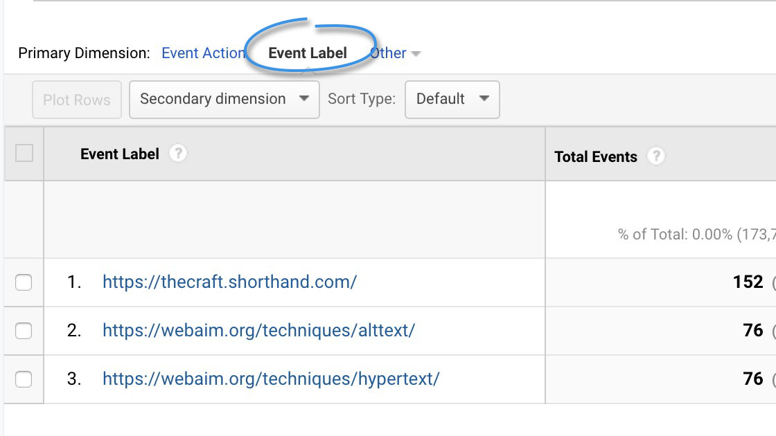 Outbound link follow events in Google Analytics