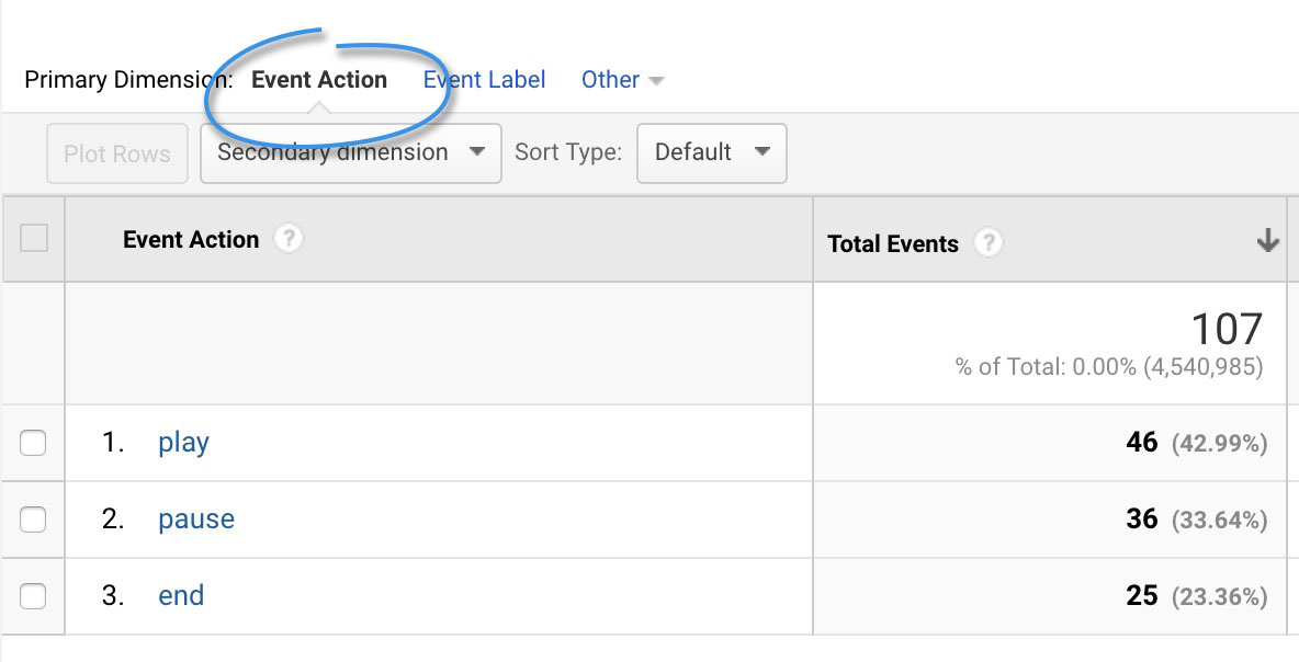 Video events in Google Analytics