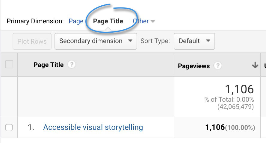 Select Page Title as the Primary Dimension in GA